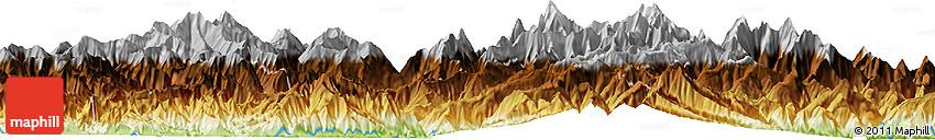 Physical Horizon Map of Harkapur