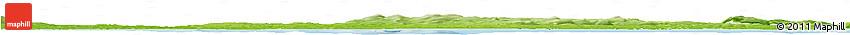 Physical Horizon Map of Antrim